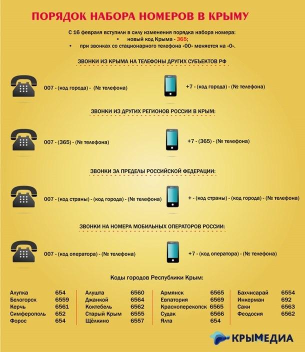 Позвонить в германию с мобильного на мобильный